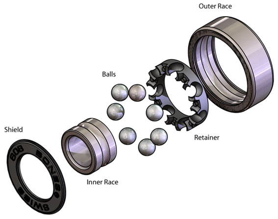 Skateboard Bearings diagram parts of a skateboard bearing
