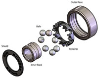 Bearing Exploded View